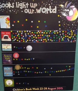 Book Week 2015 K-2 Votes